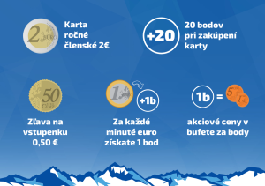 Vernostná karta Kino Tatran Poprad